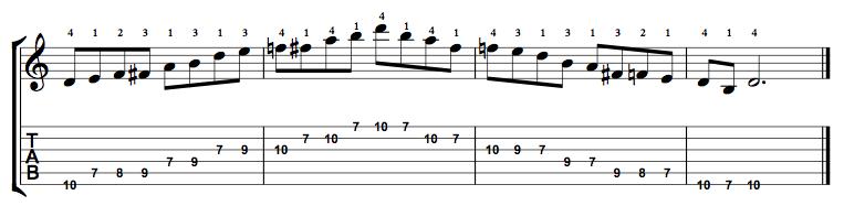 Major-Blues-Scale-Notes-Key-D-Pos-7-Shape-5
