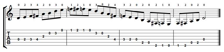 Major-Blues-Scale-Notes-Key-D-Pos-Open-Shape-0