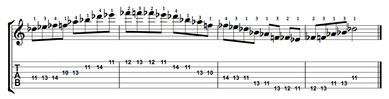 Major-Blues-Scale-Notes-Key-Db-Pos-10-Shape-2