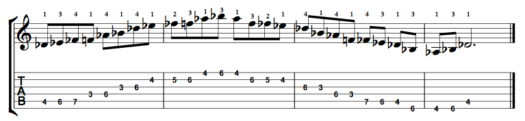 Major-Blues-Scale-Notes-Key-Db-Pos-3-Shape-4