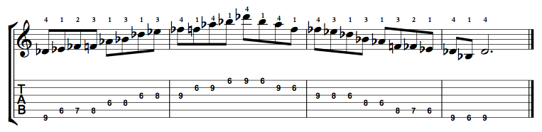 Major-Blues-Scale-Notes-Key-Db-Pos-6-Shape-5