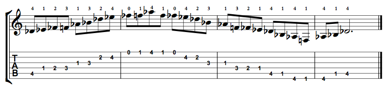 Major-Blues-Scale-Notes-Key-Db-Pos-Open-Shape-0
