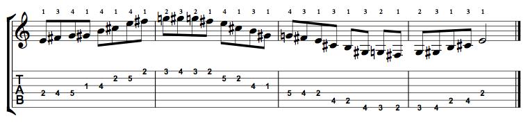 E Major Blues Scale