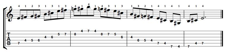 Major-Blues-Scale-Notes-Key-E-Pos-4-Shape-3
