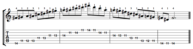 Major-Blues-Scale-Notes-Key-F#-Pos-11-Shape-5