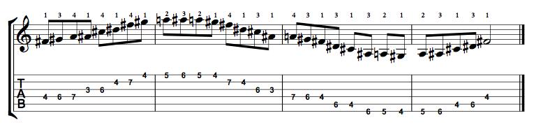 Major-Blues-Scale-Notes-Key-F#-Pos-3-Shape-2