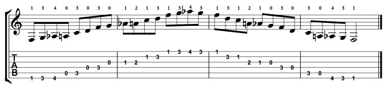 Major-Blues-Scale-Notes-Key-F-Pos-Open-Shape-0