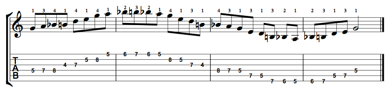 Major-Blues-Scale-Notes-Key-G-Pos-4-Shape-2