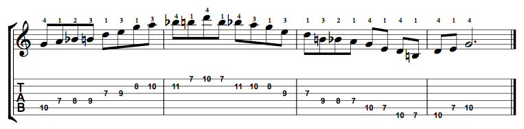 Major-Blues-Scale-Notes-Key-G-Pos-7-Shape-3