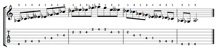 Minor-Blues-Scale-Notes-Key-Ab-Pos-1-Shape-5
