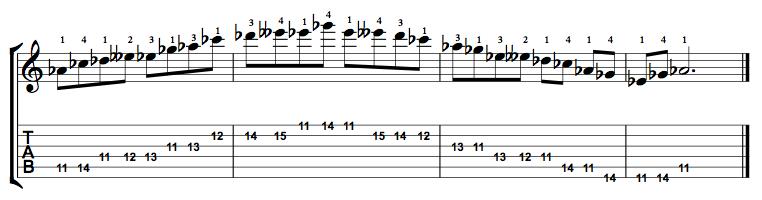 Minor-Blues-Scale-Notes-Key-Ab-Pos-11-Shape-4