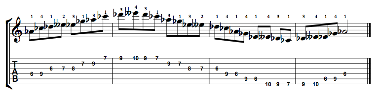 Minor-Blues-Scale-Notes-Key-Ab-Pos-6-Shape-2