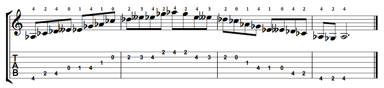 Minor-Blues-Scale-Notes-Key-Ab-Pos-Open-Shape-0