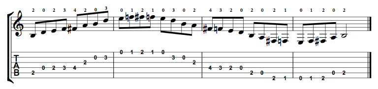 B Minor Blues Scale