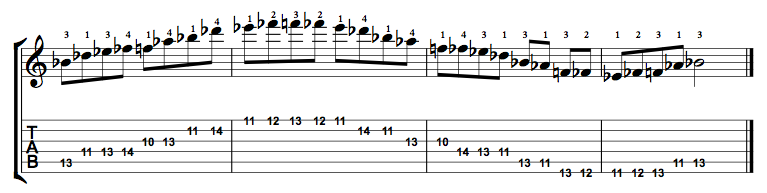 Minor-Blues-Scale-Notes-Key-Bb-Pos-10-Shape-3