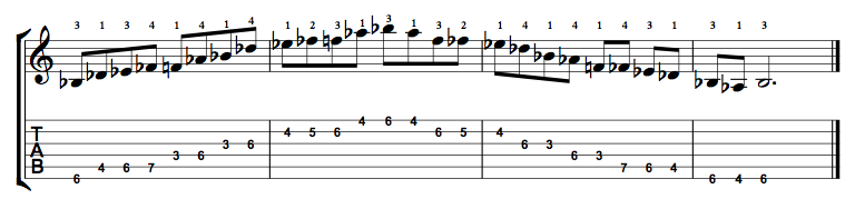 Minor-Blues-Scale-Notes-Key-Bb-Pos-3-Shape-5