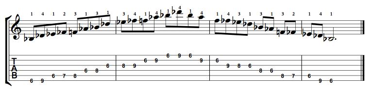 Minor-Blues-Scale-Notes-Key-Bb-Pos-6-Shape-1