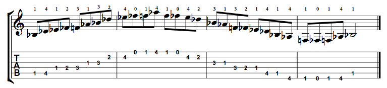 Minor-Blues-Scale-Notes-Key-Bb-Pos-Open-Shape-0