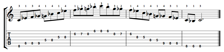 Minor-Blues-Scale-Notes-Key-C-Pos-5-Shape-5