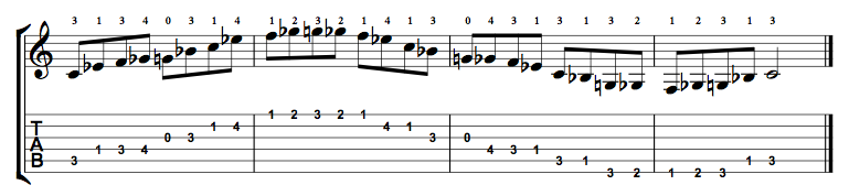 Minor-Blues-Scale-Notes-Key-C-Pos-Open-Shape-0