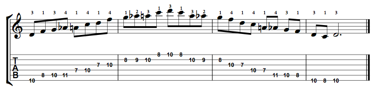 D Minor Blues Scale - Positions Along The Fretboard - Online Guitar ...