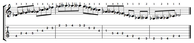 Minor-Blues-Scale-Notes-Key-Db-Pos-1-Shape-3