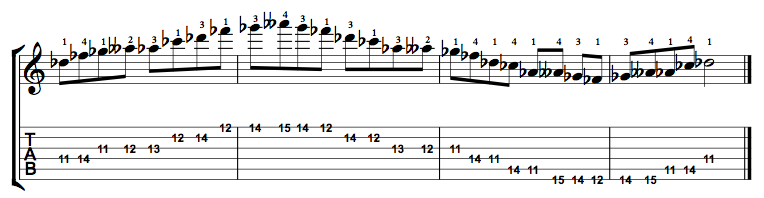 Minor-Blues-Scale-Notes-Key-Db-Pos-11-Shape-2