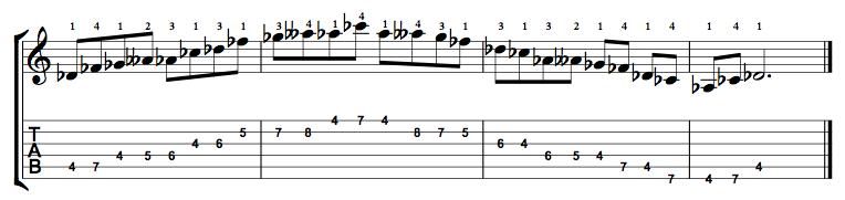 Minor-Blues-Scale-Notes-Key-Db-Pos-4-Shape-4