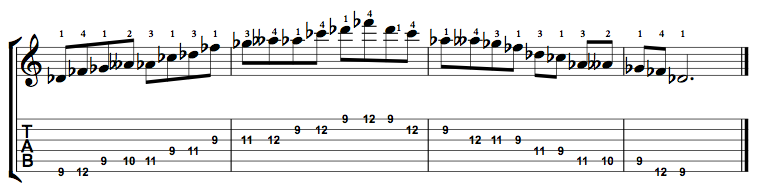 Minor-Blues-Scale-Notes-Key-Db-Pos-9-Shape-1