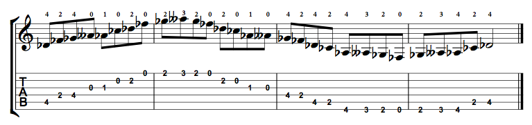 Minor-Blues-Scale-Notes-Key-Db-Pos-Open-Shape-0