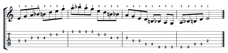 Minor-Blues-Scale-Notes-Key-E-Pos-2-Shape-2