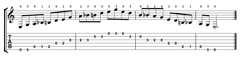 Minor-Blues-Scale-Notes-Key-E-Pos-Open-Shape-0