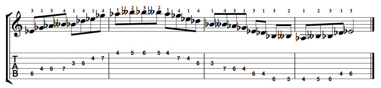 Minor-Blues-Scale-Notes-Key-Eb-Pos-3-Shape-3