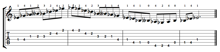 Minor-Blues-Scale-Notes-Key-Eb-Pos-Open-Shape-0