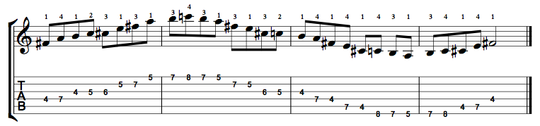 Minor-Blues-Scale-Notes-Key-F#-Pos-4-Shape-2