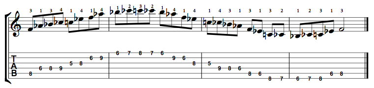 Minor-Blues-Scale-Notes-Key-F-Pos-5-Shape-3