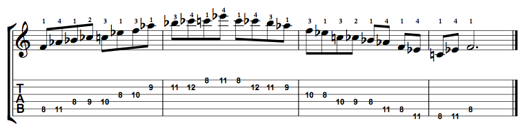Minor-Blues-Scale-Notes-Key-F-Pos-8-Shape-4