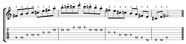 Minor-Blues-Scale-Notes-Key-F#-Pos-9-Shape-4