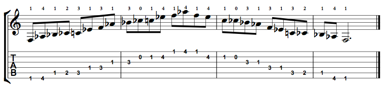Minor-Blues-Scale-Notes-Key-F-Pos-Open-Shape-0