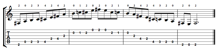 Minor-Blues-Scale-Notes-Key-F#-Pos-Open-Shape-0