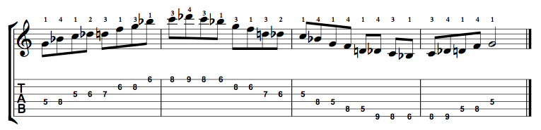 Minor-Blues-Scale-Notes-Key-G-Pos-5-Shape-2