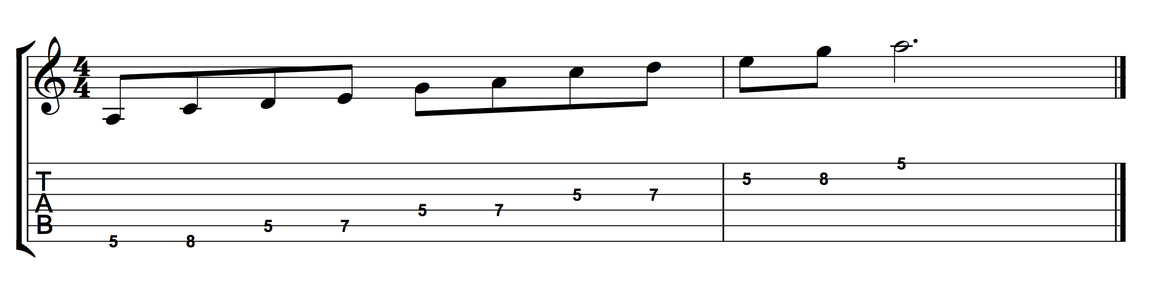 How To Improvise When You Never Have Online Guitar Books
