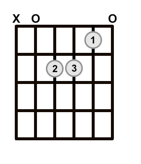 A-Minor-Chord