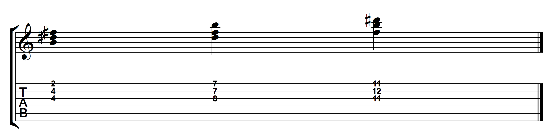 B Major Triad 3 Inversions