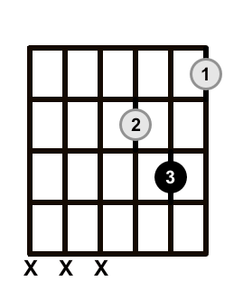 Minor Triad 2nd Inversion Frets With Root