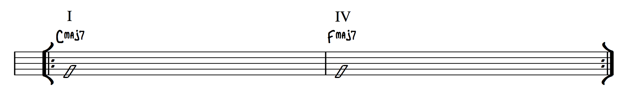 Chord Exercise 2 Chord Functions