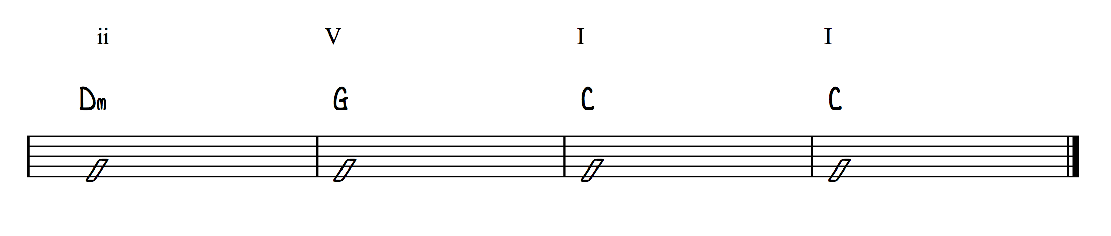 How to figure out the 7 chords in any key chord progression 2 5 1 c hexwebz Gallery
