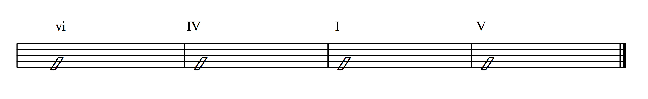 How To Figure Out The 7 Chords In Any Key
