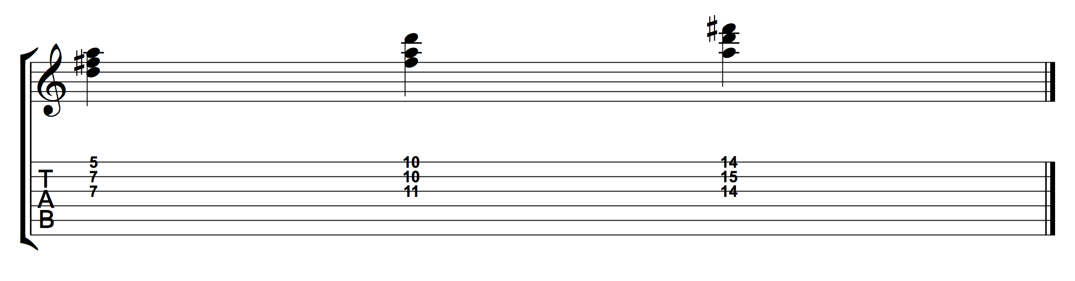 D Major Triad 3 Shapes Higher
