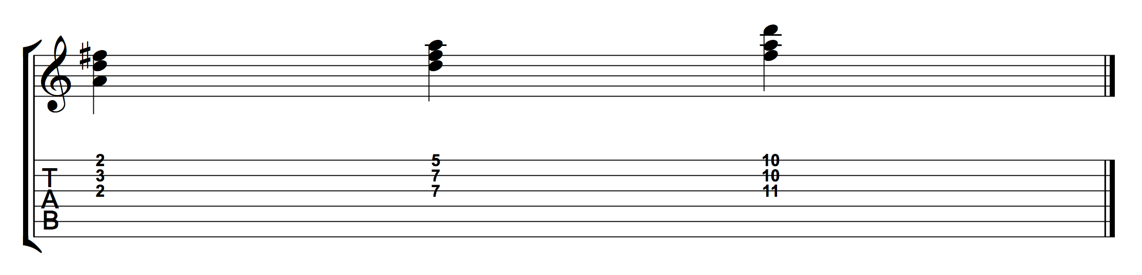 D Major Triad 3 Inversions